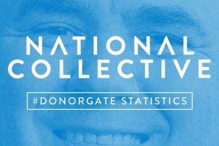 #donorgate Statistics
