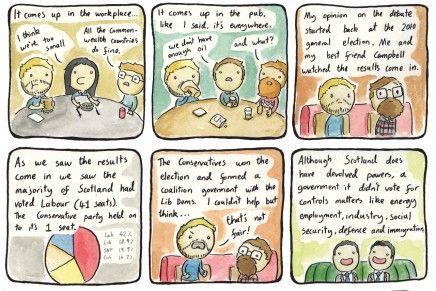 Neil Slorance: [Comic] Aye, I'm A Yes